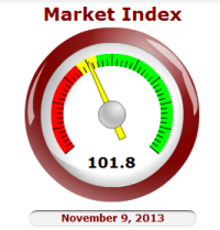 Phoenix Housing Market Tracker October 2013